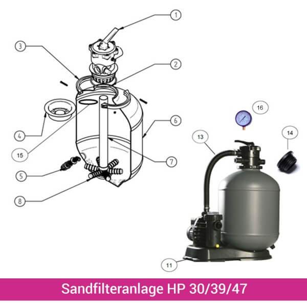 Spannring inkl. Schrauben für HP 30/39/47
