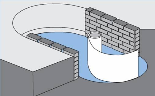 Ovalpool prime 700 x 350 x 150 cm komplettset apoolco for Poolfolie montieren